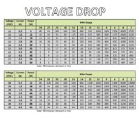 2020 Voltage Drop Spreadsheet